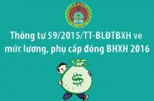 Thông tư 59/2015/TT-BLĐTBXH của Bộ Lao động – Thương binh và Xã hội